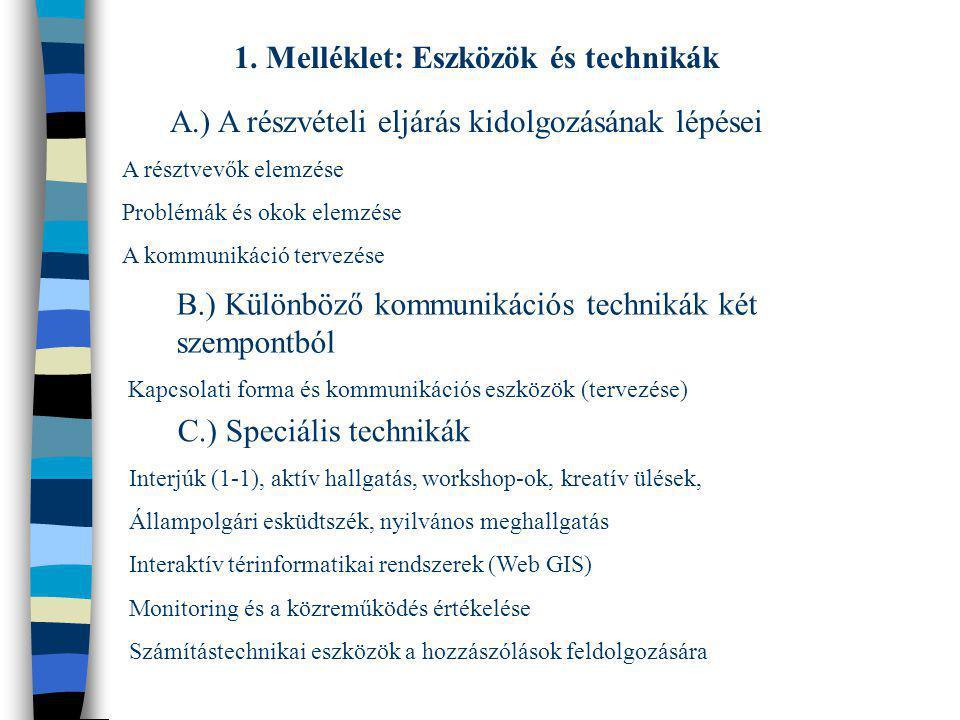 1. Melléklet: Eszközök és technikák