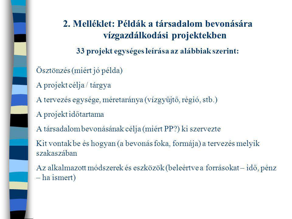 33 projekt egységes leírása az alábbiak szerint:
