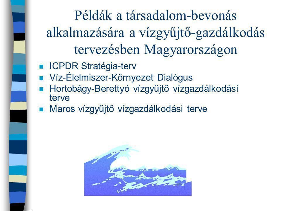 Példák a társadalom-bevonás alkalmazására a vízgyűjtő-gazdálkodás tervezésben Magyarországon