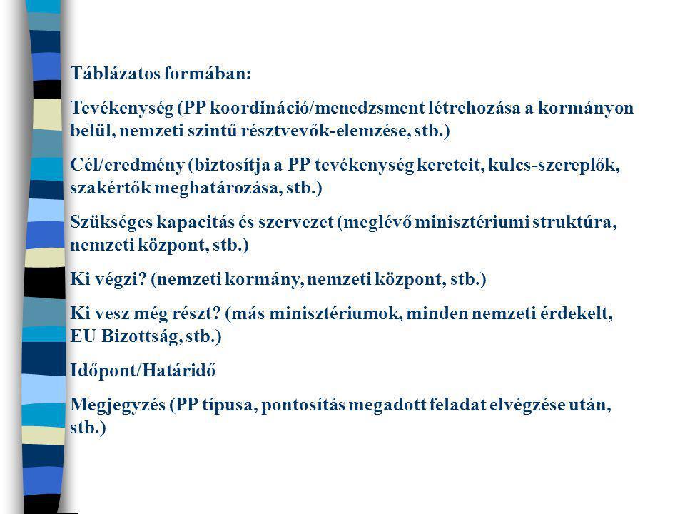Táblázatos formában: Tevékenység (PP koordináció/menedzsment létrehozása a kormányon belül, nemzeti szintű résztvevők-elemzése, stb.)