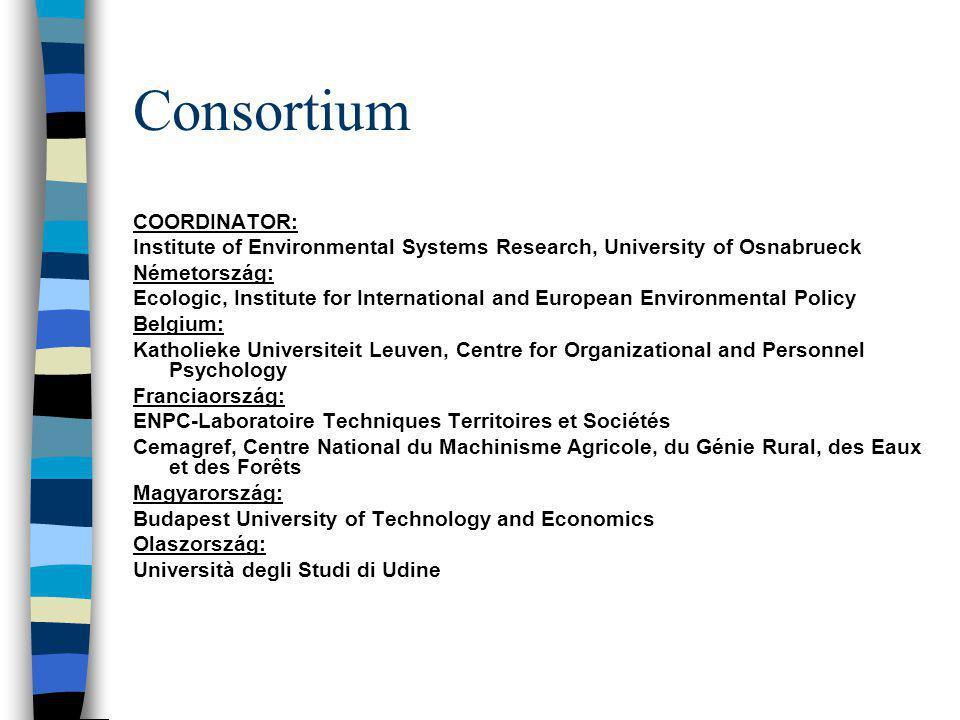Consortium COORDINATOR:
