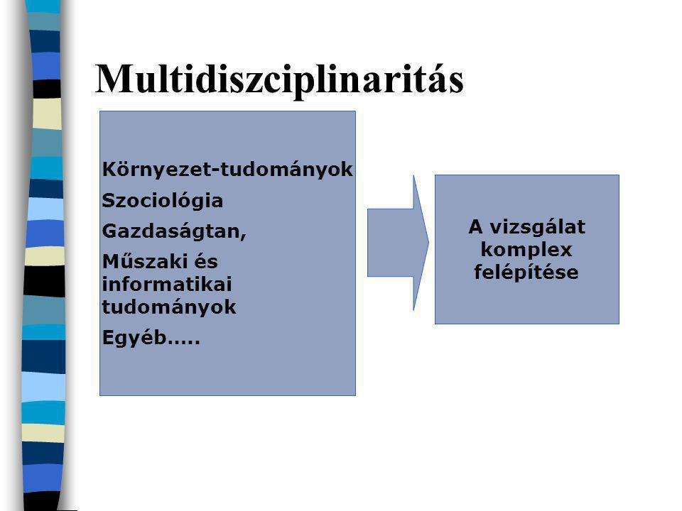 Multidiszciplinaritás