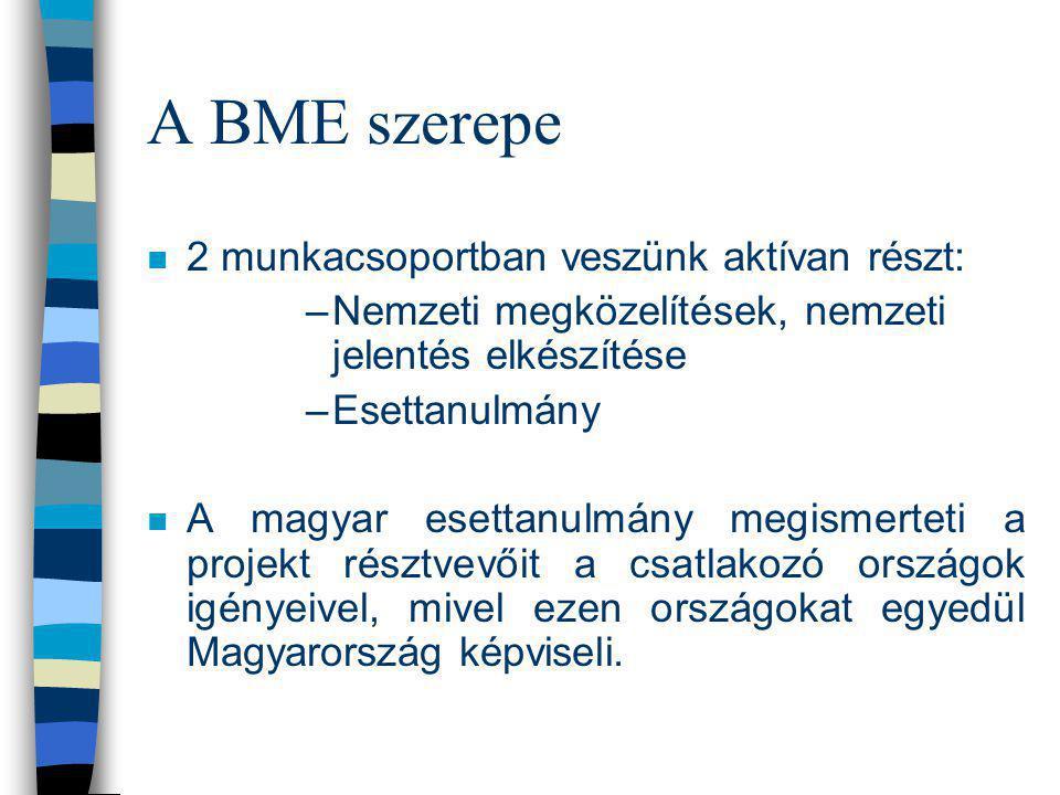 A BME szerepe 2 munkacsoportban veszünk aktívan részt: