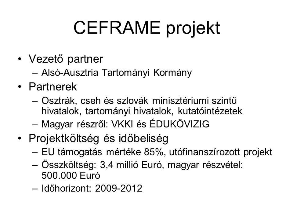 CEFRAME projekt Vezető partner Partnerek Projektköltség és időbeliség