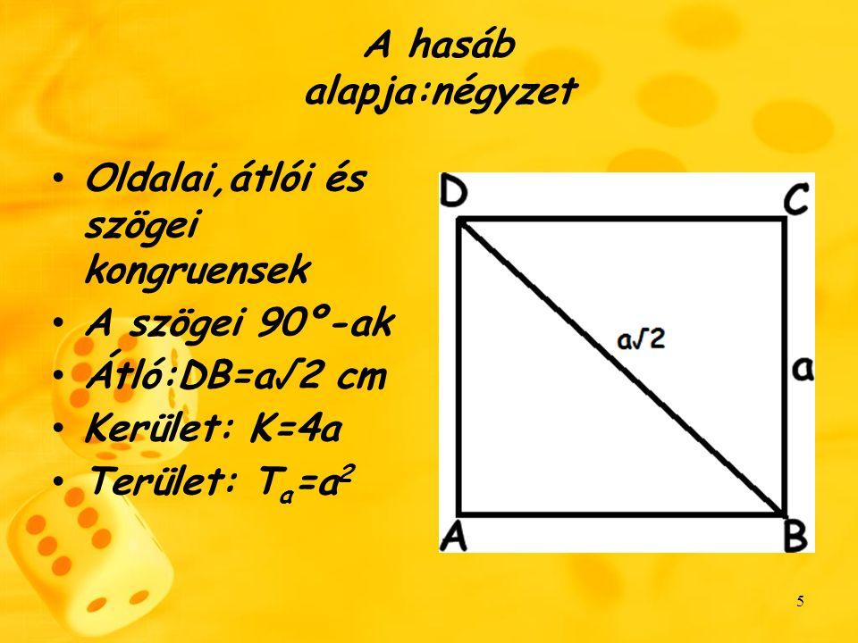 A hasáb alapja:négyzet