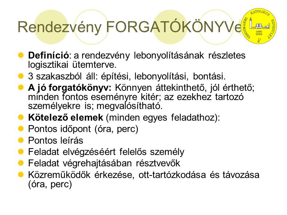 Rendezvény FORGATÓKÖNYVe