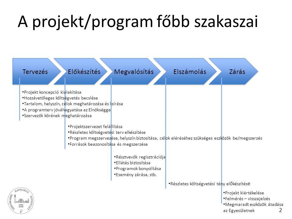 A projekt/program főbb szakaszai