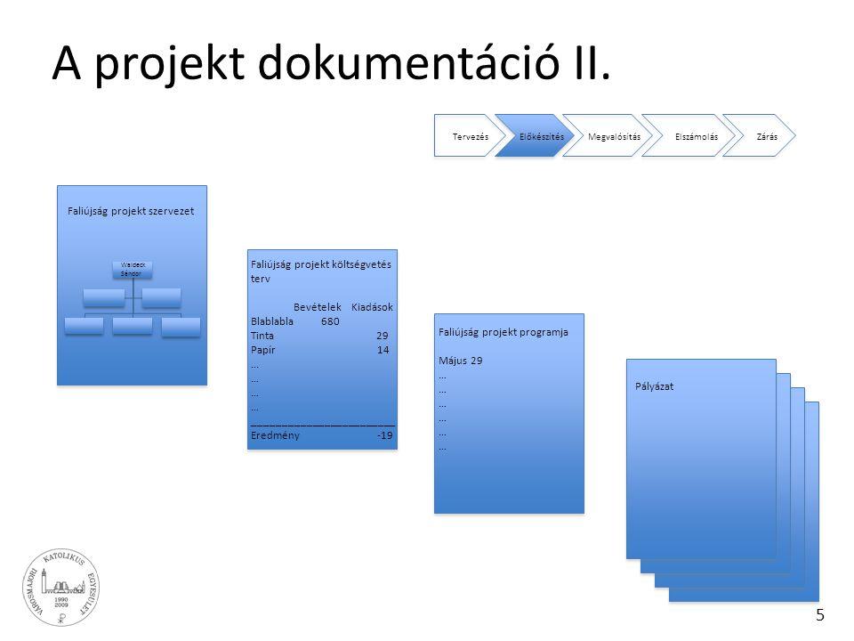 A projekt dokumentáció II.