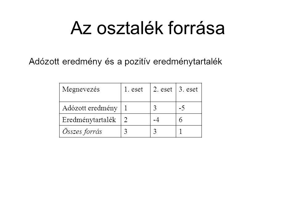 Az osztalék forrása Adózott eredmény és a pozitív eredménytartalék