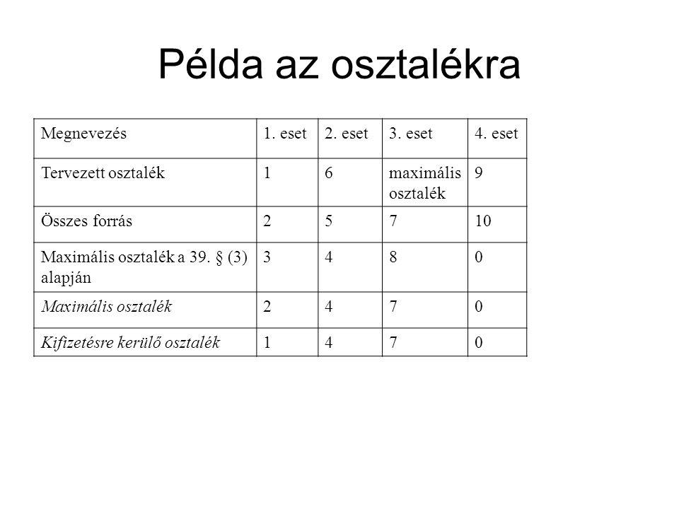 Példa az osztalékra Megnevezés 1. eset 2. eset 3. eset 4. eset