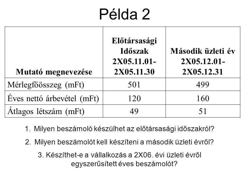 Példa 2 Mutató megnevezése Előtársasági Időszak 2X05.11.01- 2X05.11.30