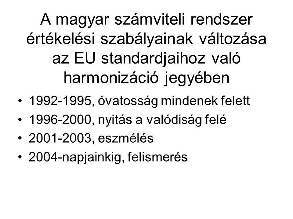 A magyar számviteli rendszer értékelési szabályainak változása az EU standardjaihoz való harmonizáció jegyében