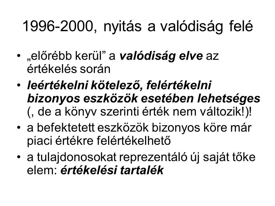 1996-2000, nyitás a valódiság felé
