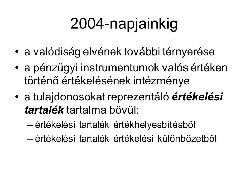 2004-napjainkig a valódiság elvének további térnyerése