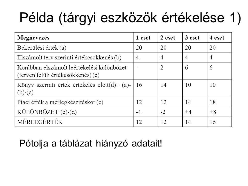 Példa (tárgyi eszközök értékelése 1)