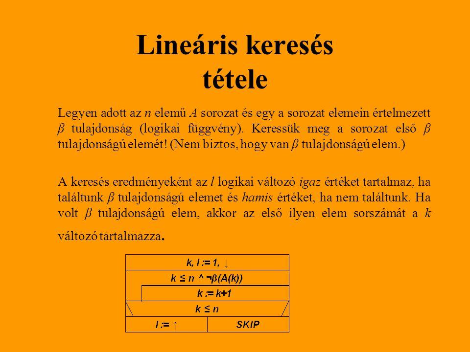 Lineáris keresés tétele