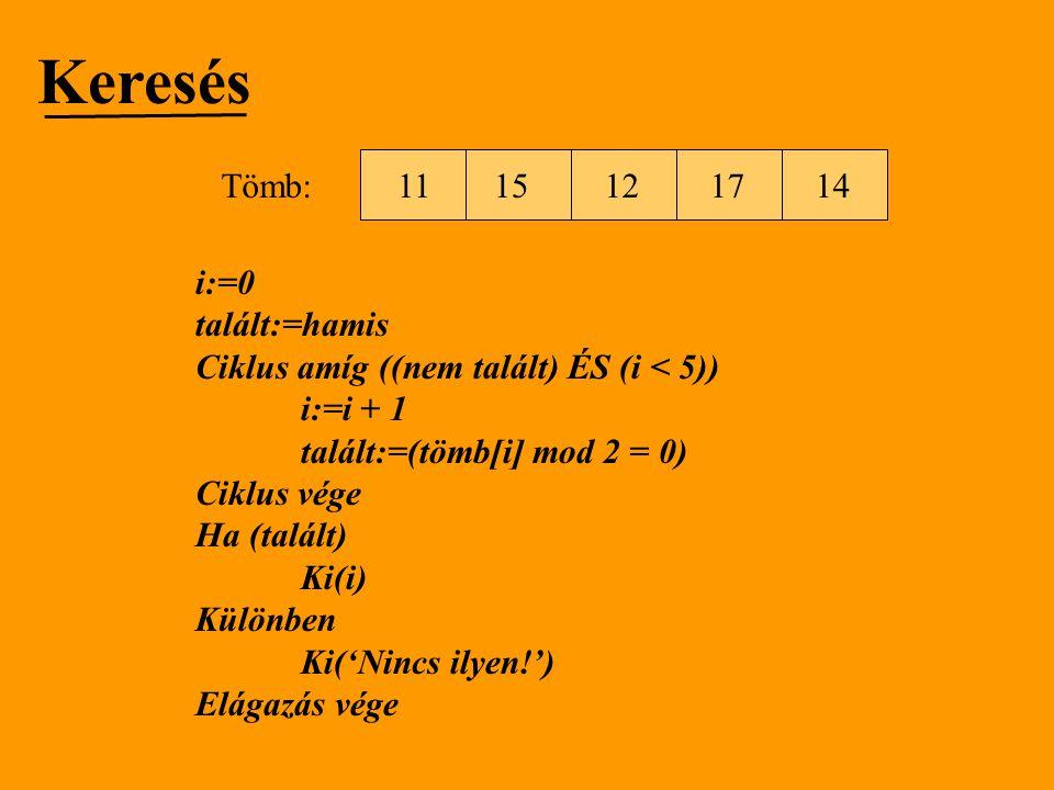 Keresés 15 12 11 17 14 Tömb: i:=0 talált:=hamis