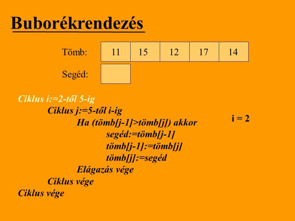 Buborékrendezés Tömb: 11 15 12 17 14 Segéd: Ciklus i:=2-től 5-ig