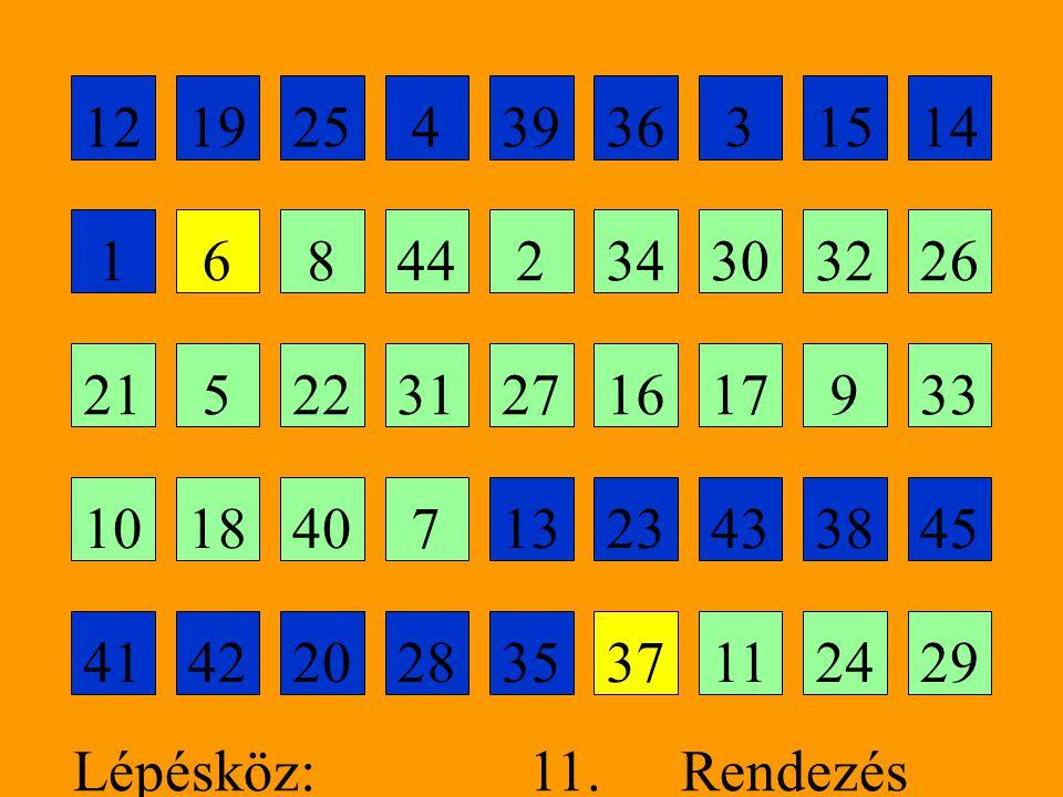 12 19. 25. 4. 39. 36. 3. 15. 14. 1. 6. 8. 44. 2. 34. 30. 32. 26. 21. 5. 22. 31.