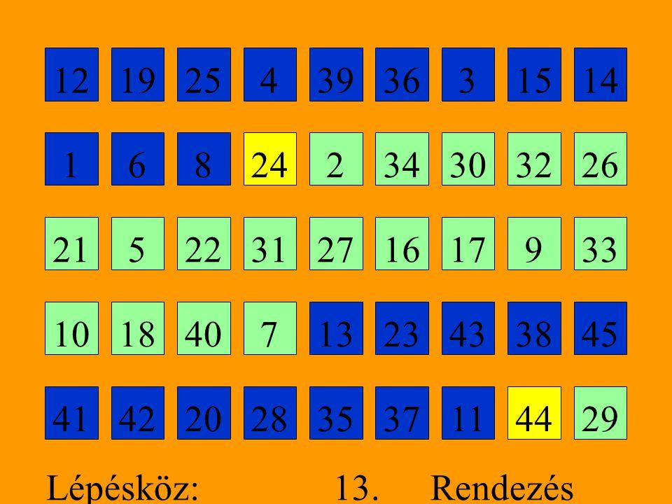 12 19. 25. 4. 39. 36. 3. 15. 14. 1. 6. 8. 24. 2. 34. 30. 32. 26. 21. 5. 22. 31.