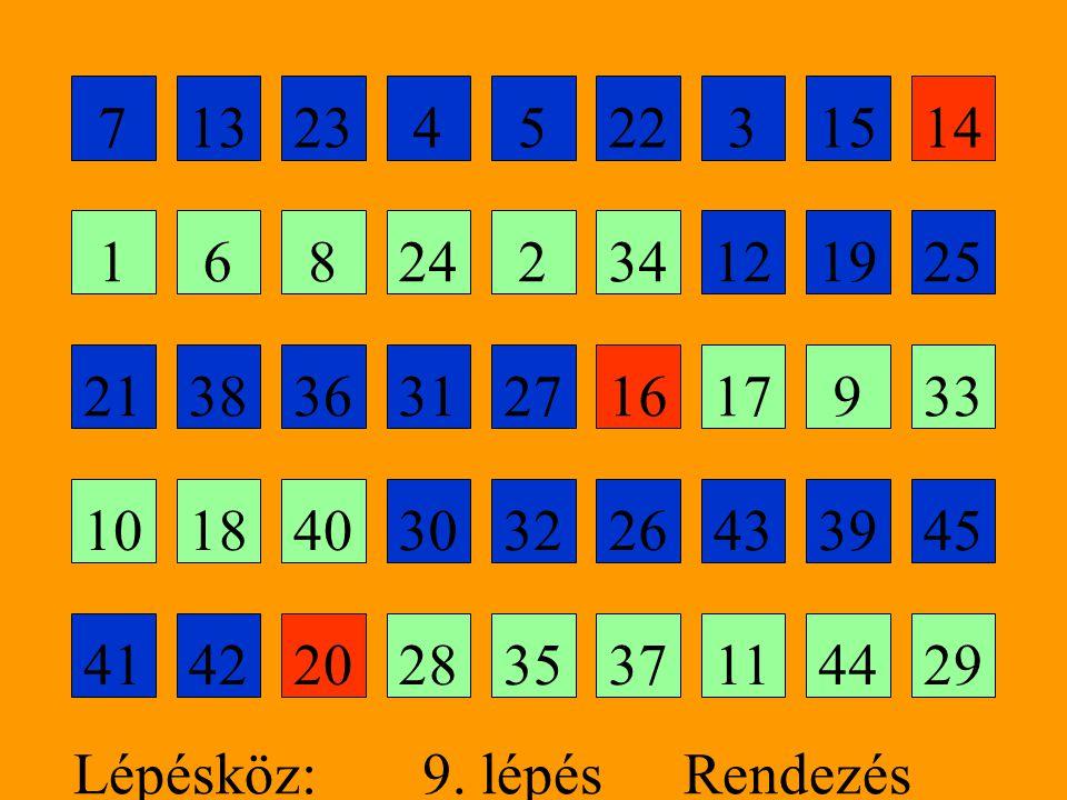 7 13. 23. 4. 5. 22. 3. 15. 14. 1. 6. 8. 24. 2. 34. 12. 19. 25. 21. 38. 36. 31. 27.