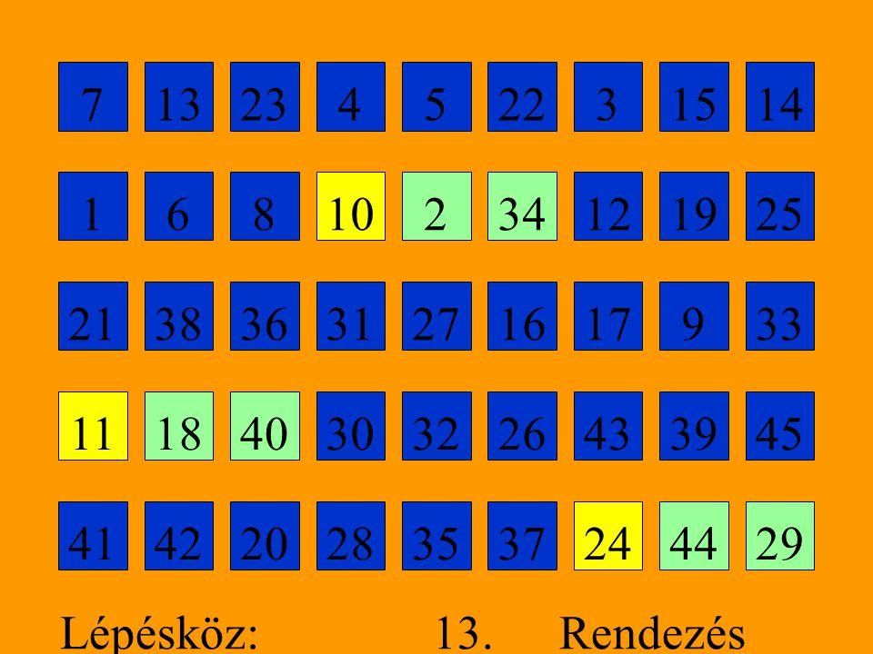 7 13. 23. 4. 5. 22. 3. 15. 14. 1. 6. 8. 10. 2. 34. 12. 19. 25. 21. 38. 36. 31. 27.