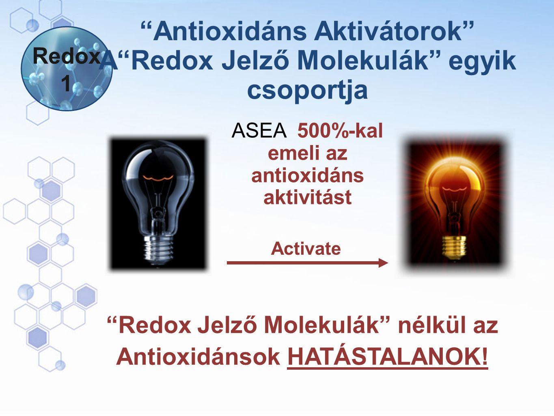 Antioxidáns Aktivátorok A Redox Jelző Molekulák egyik csoportja