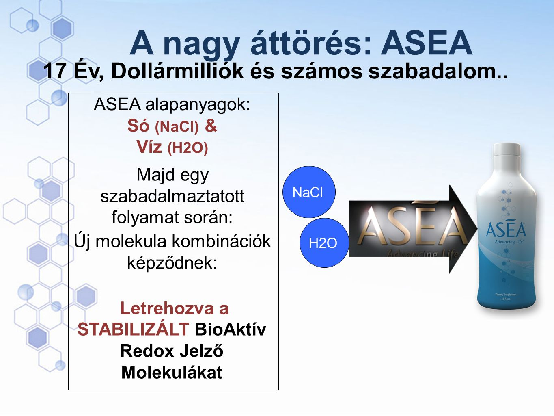 A nagy áttörés: ASEA 17 Év, Dollármilliók és számos szabadalom..