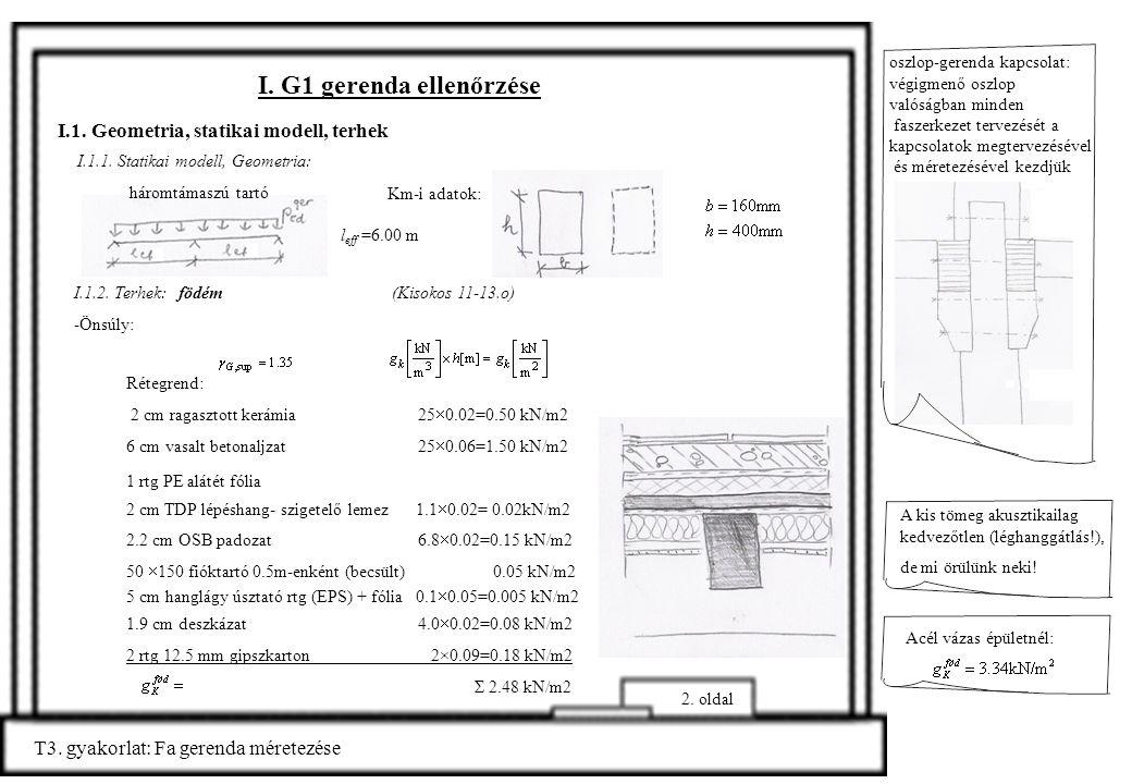 I. G1 gerenda ellenőrzése