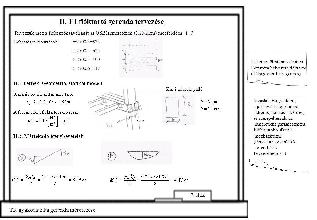 II. F1 fióktartó gerenda tervezése