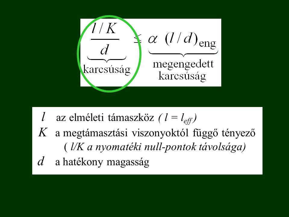 l az elméleti támaszköz ( l = leff )