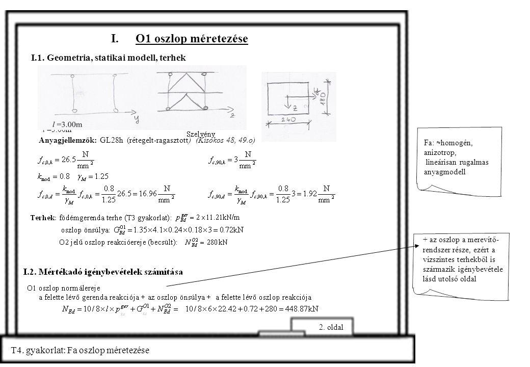 O1 oszlop méretezése I.1. Geometria, statikai modell, terhek