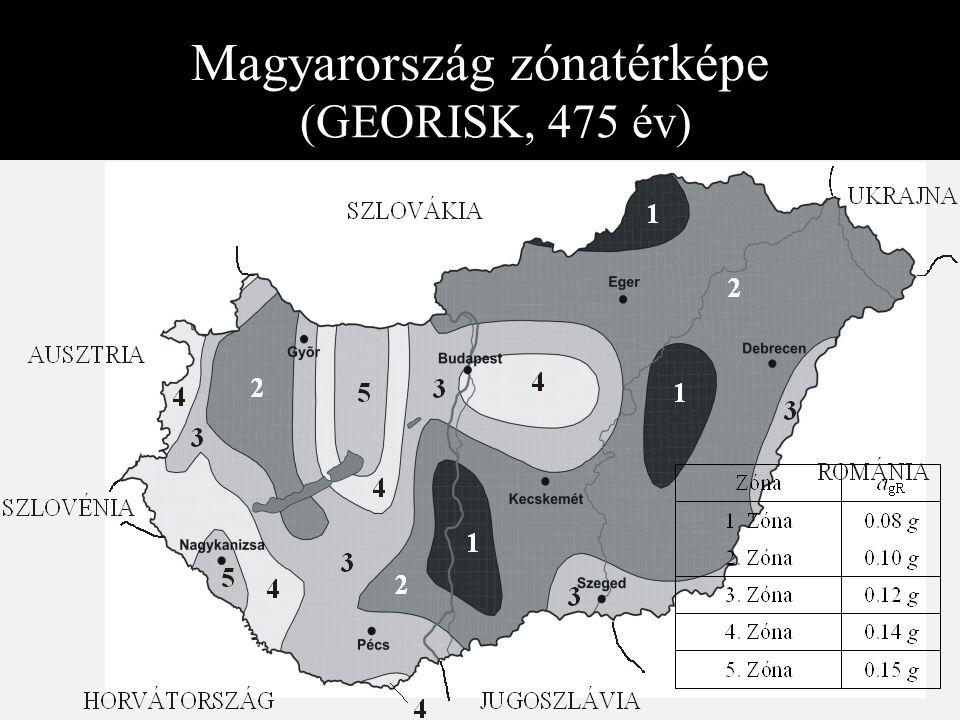 Magyarország zónatérképe