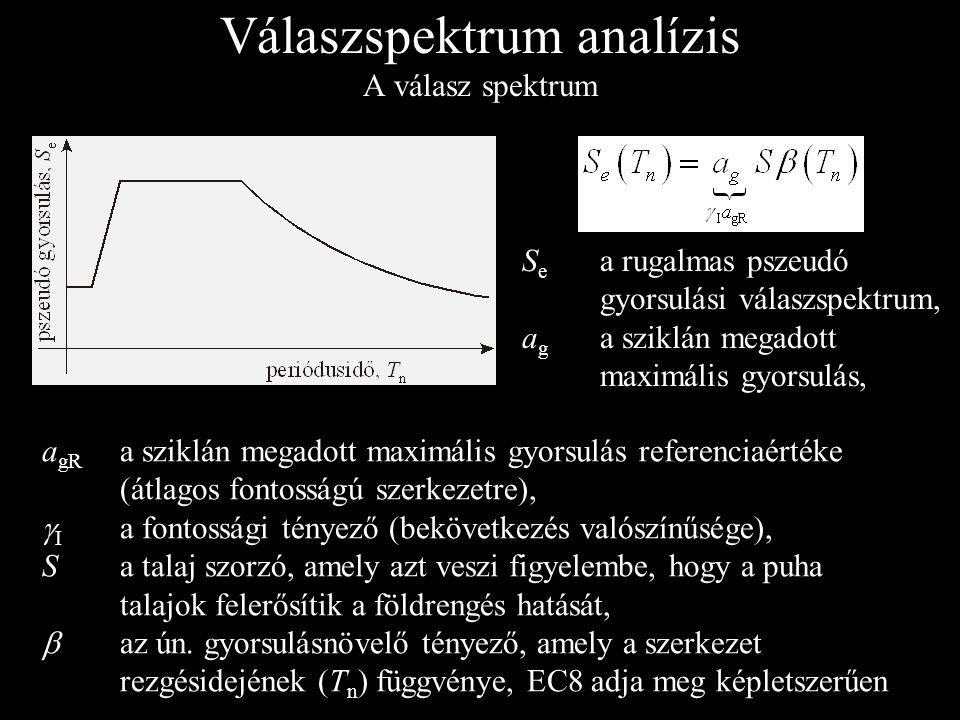 Válaszspektrum analízis A válasz spektrum