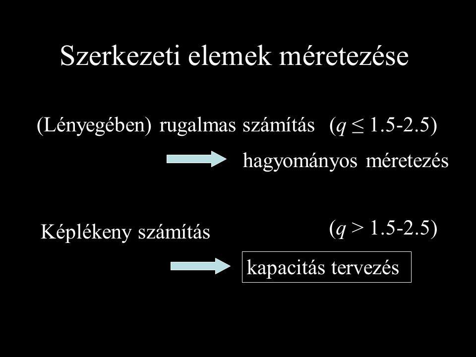 Szerkezeti elemek méretezése