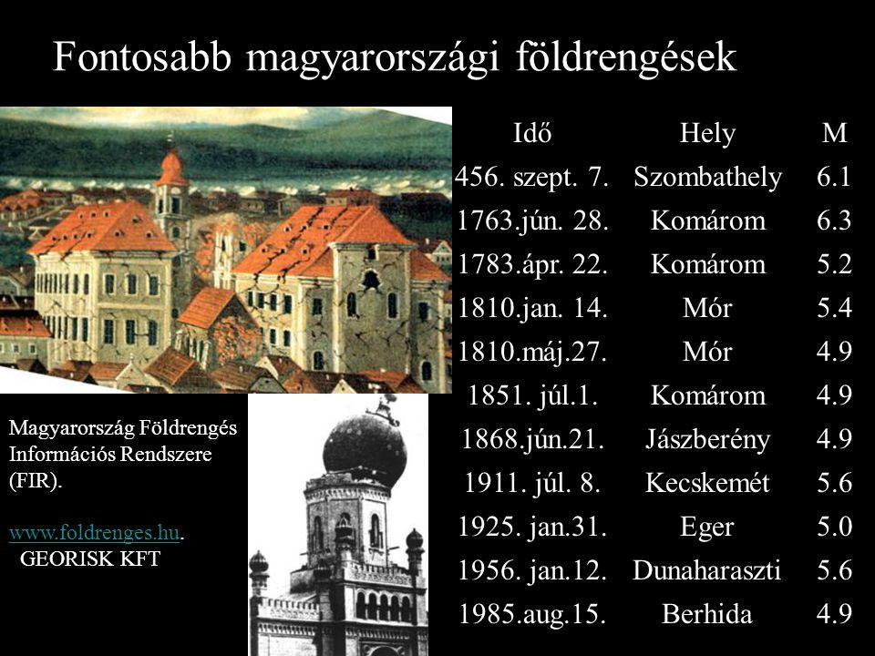 Fontosabb magyarországi földrengések