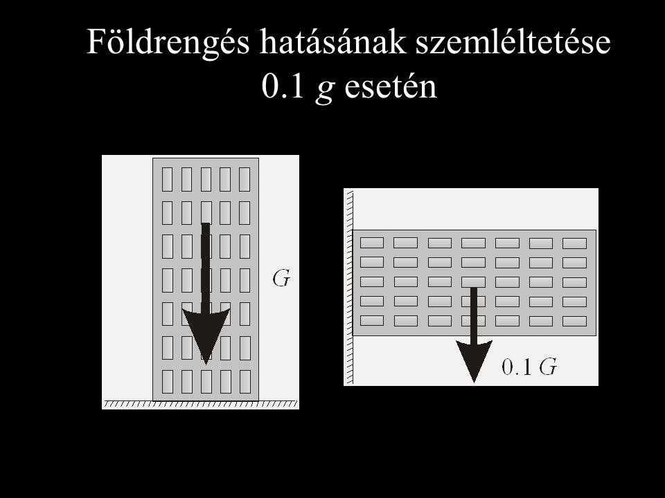 Földrengés hatásának szemléltetése 0.1 g esetén
