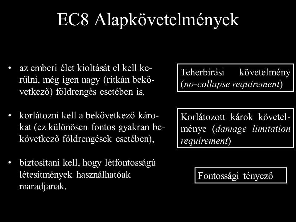 EC8 Alapkövetelmények az emberi élet kioltását el kell ke-rülni, még igen nagy (ritkán bekö-vetkező) földrengés esetében is,