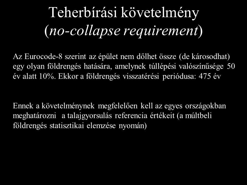Teherbírási követelmény (no-collapse requirement)
