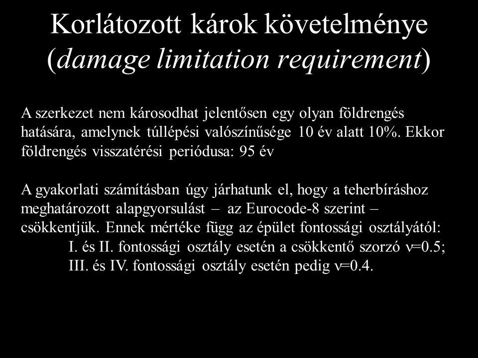 Korlátozott károk követelménye (damage limitation requirement)