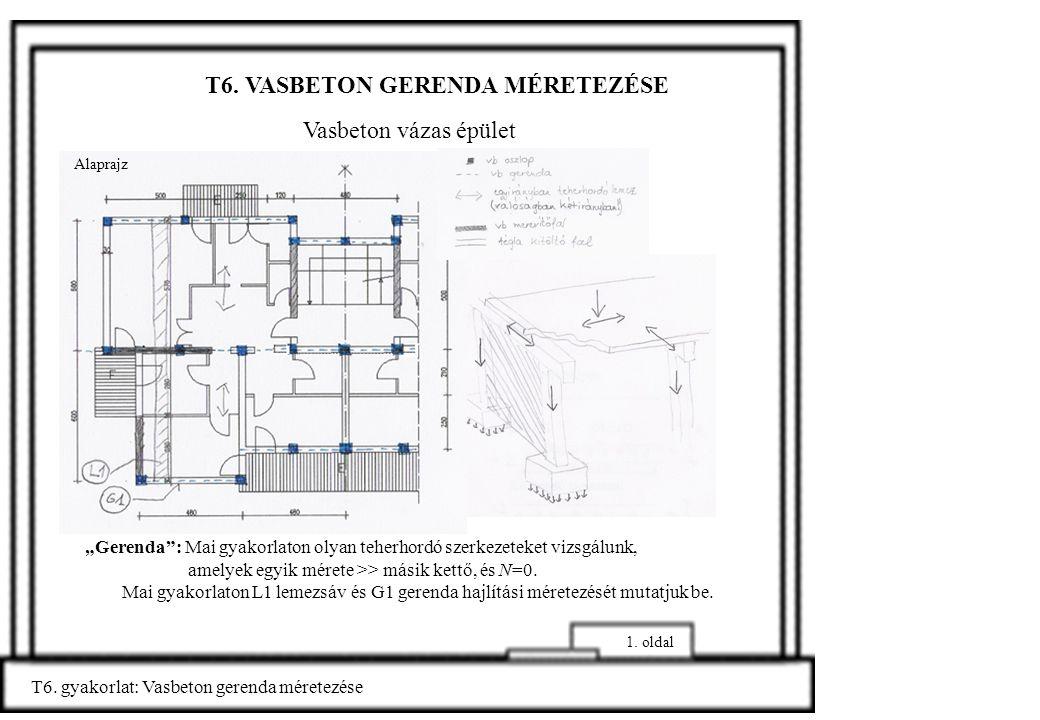 T6. VASBETON GERENDA MÉRETEZÉSE