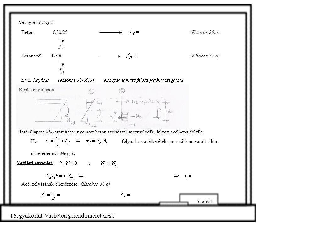 T6. gyakorlat: Vasbeton gerenda méretezése