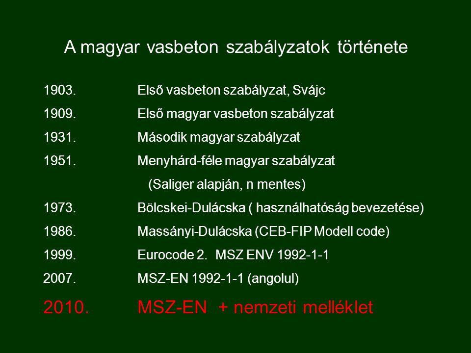 A magyar vasbeton szabályzatok története