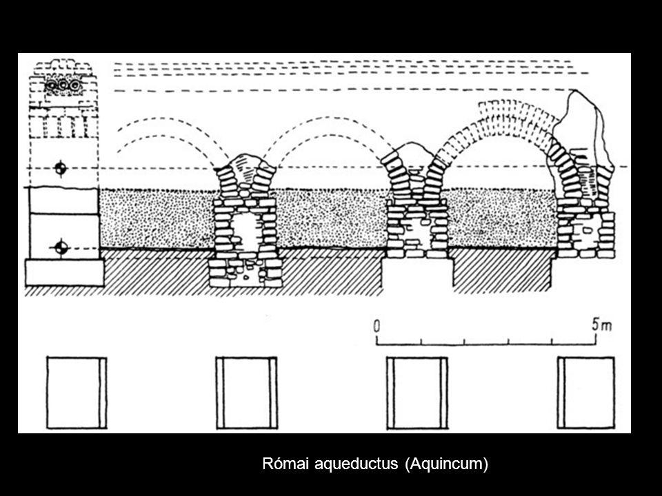 Római aqueductus (Aquincum)