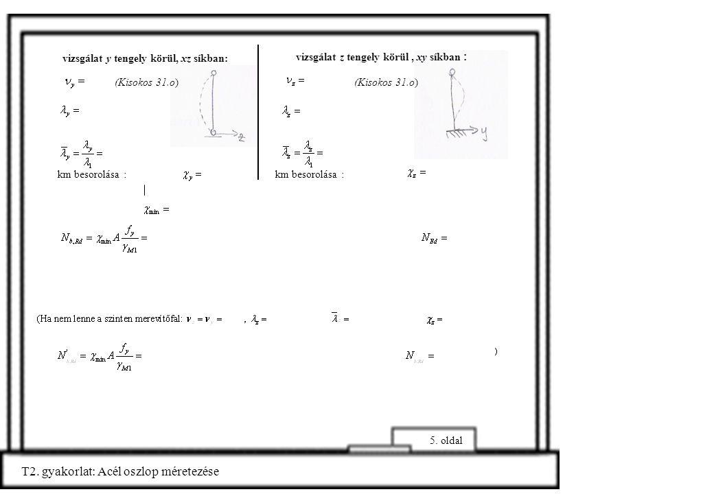 T2. gyakorlat: Acél oszlop méretezése