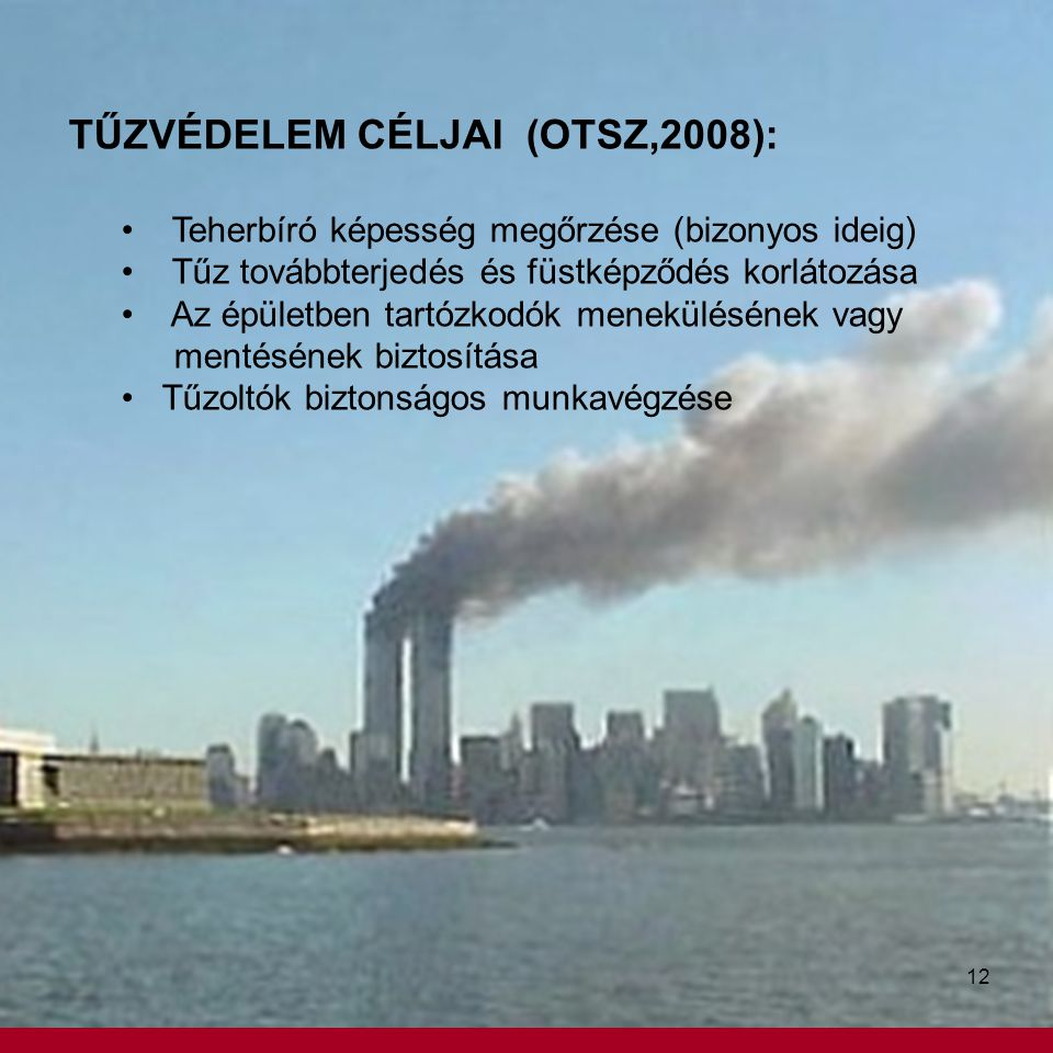 TŰZVÉDELEM CÉLJAI (OTSZ,2008):