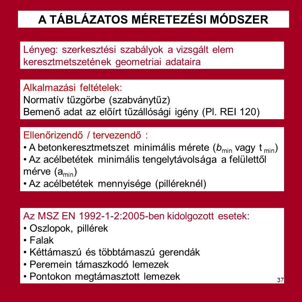 A TÁBLÁZATOS MÉRETEZÉSI MÓDSZER