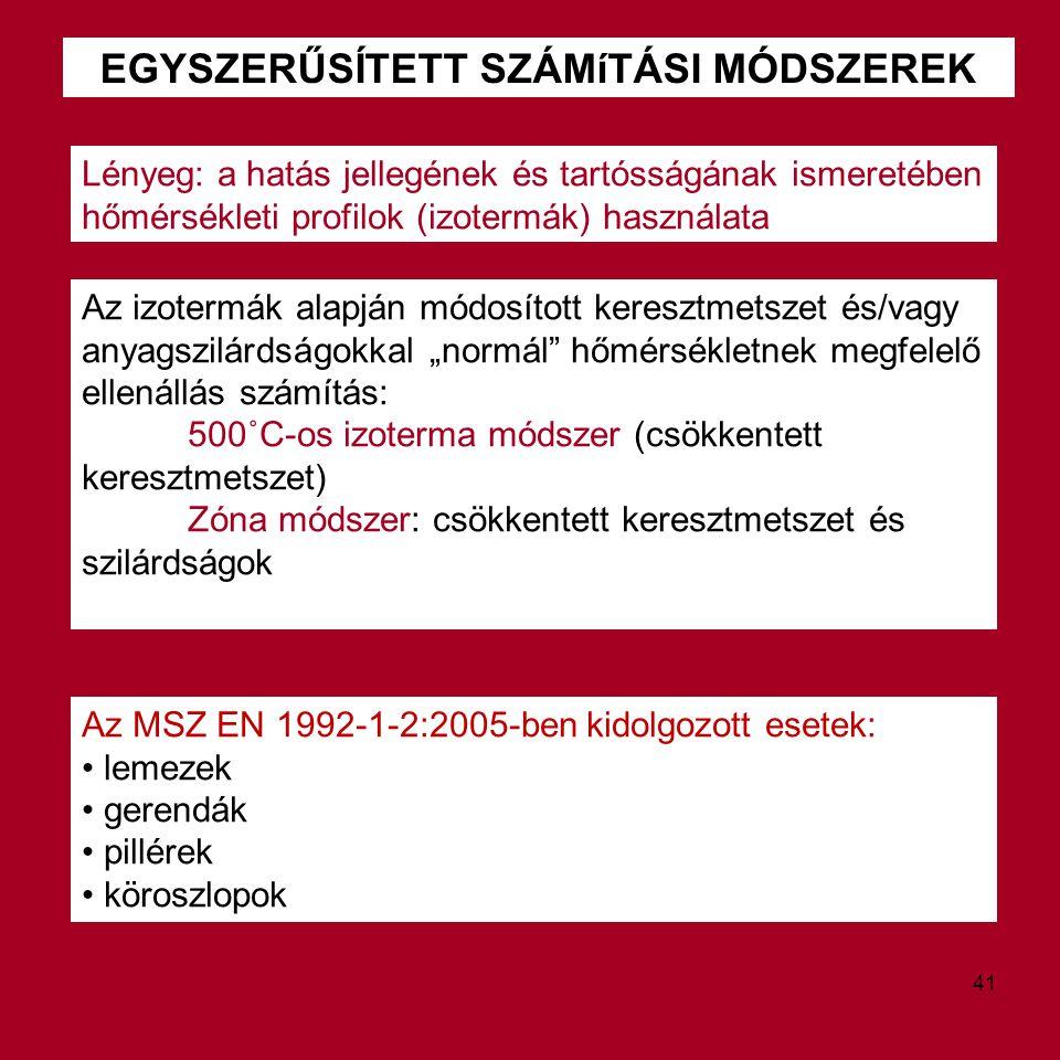 EGYSZERŰSÍTETT SZÁMíTÁSI MÓDSZEREK