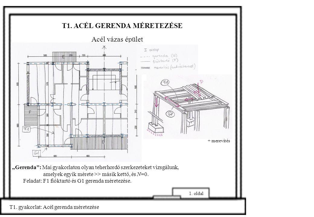 T1. ACÉL GERENDA MÉRETEZÉSE