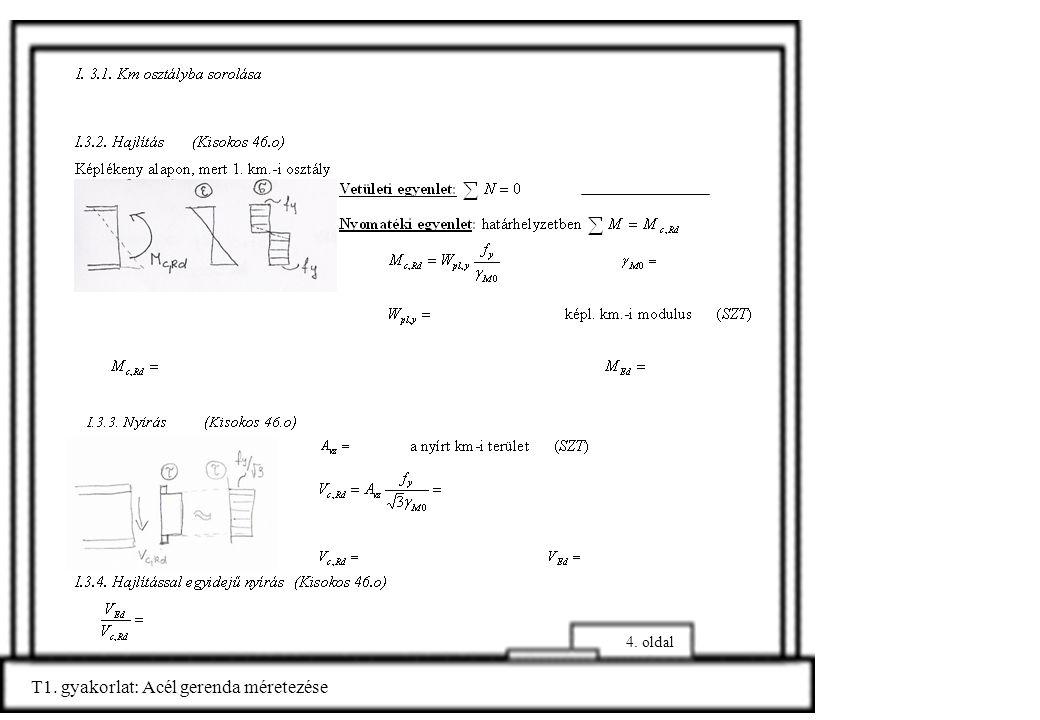 T1. gyakorlat: Acél gerenda méretezése